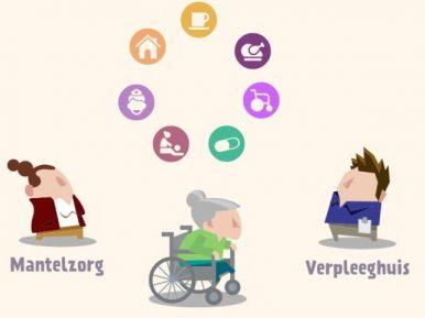 Afbeelding bij 'Game 'Mijn latere zorg' geeft inzicht in toekomstige zorgkeuzes'