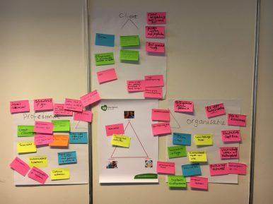 Afbeelding bij 'Verslag themabijeenkomst Het nieuwe kwaliteitskader – subgroep 7'
