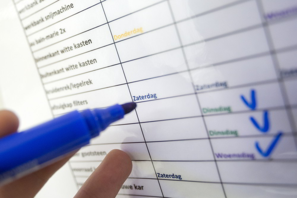 Aftekenlijst HACCP