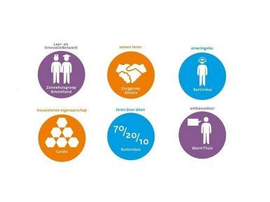 Afbeelding bij 'Publicatie: Deskundigheidsbevordering voor professionals'
