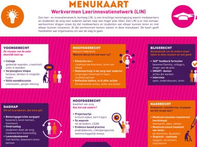 Afbeelding bij 'Werkvormen Leerinnovatienetwerk (LIN): menukaart'