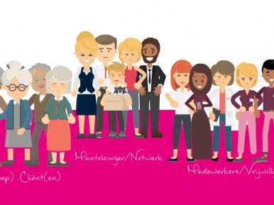 Afbeelding bij 'Samenwerken met informele zorg: verwanten en vrijwilligers'
