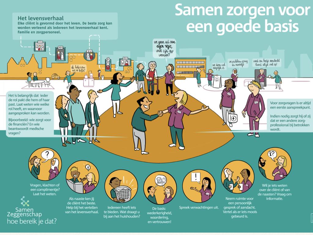 Infographic: Samen zorgen voor een goede basis in de Participatieraad