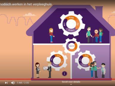 Afbeelding bij 'Animatievideo Methodisch werken in het verpleeghuis'