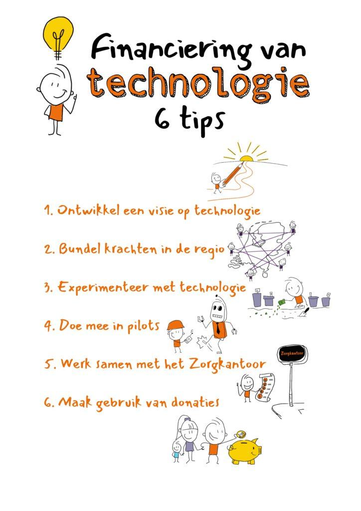 6 tips voor de financiering van technologie