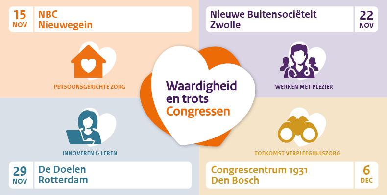 4 congressen op 4 locaties met 4 thema's op 4 verschillende data